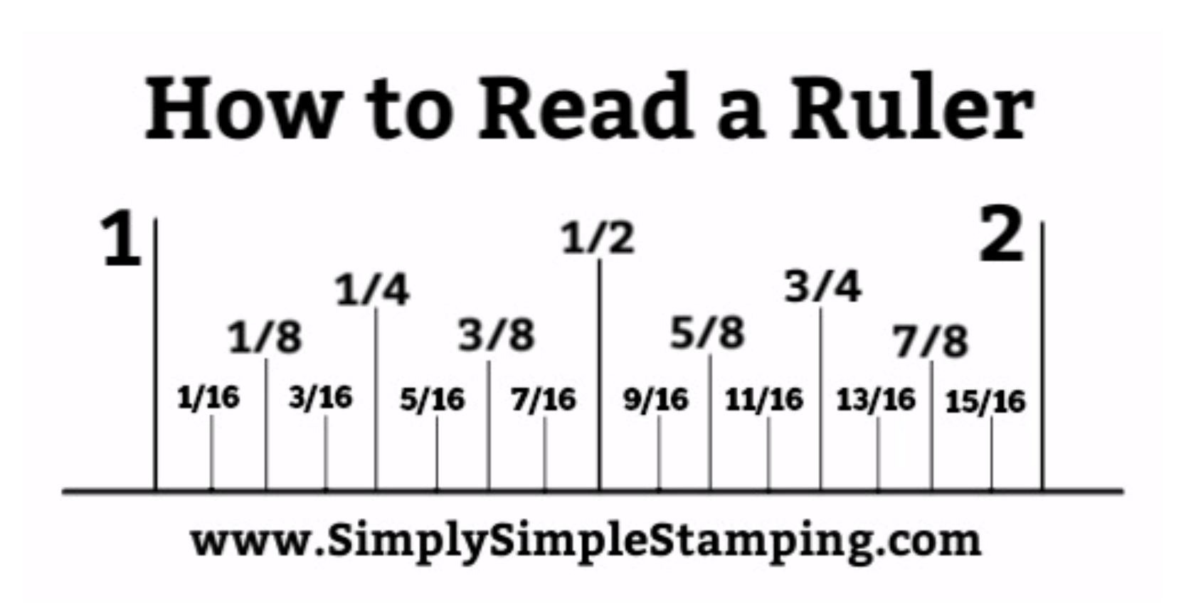 How-to-Read-a-Ruler-Free-Download-Template
